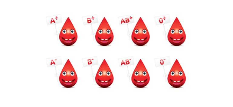 Gruppi sanguigni: diffusione nel mondo